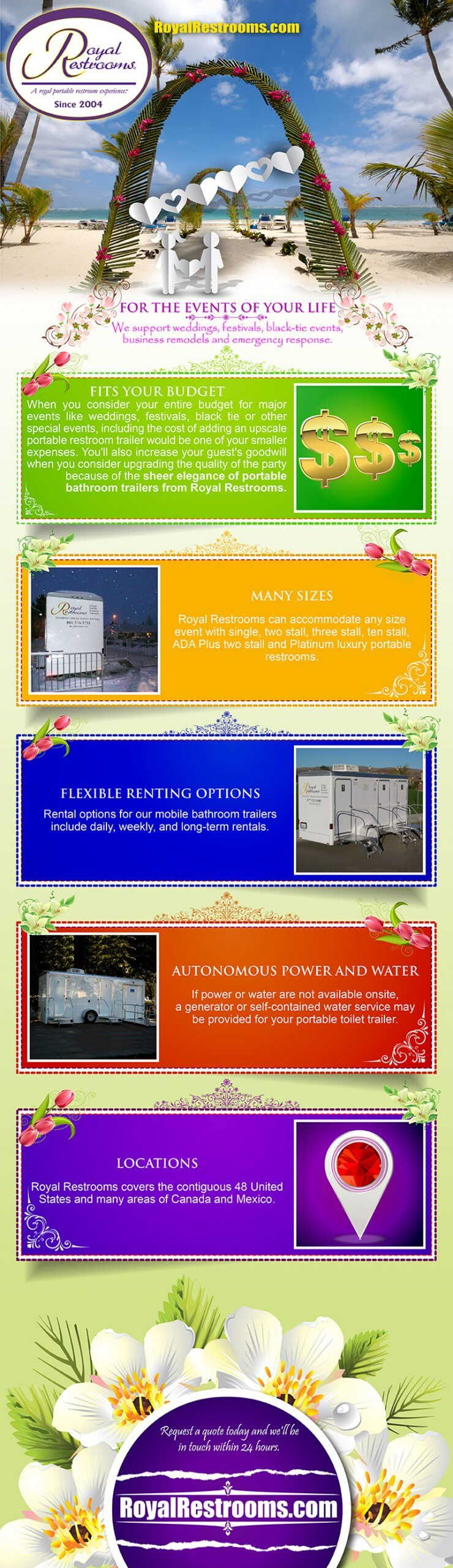 Luxury Portable Restrooms by Royal Restrooms Infographic